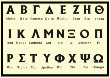 8 мест, где можно выучить греческий язык
